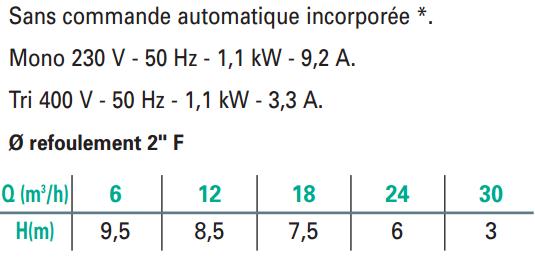 caractéristiques pompe jetly semison 500/50 relevage eaux chargées