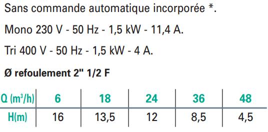 caractéristiques pompe jetly semisom 900/50 relevage eaux chargées