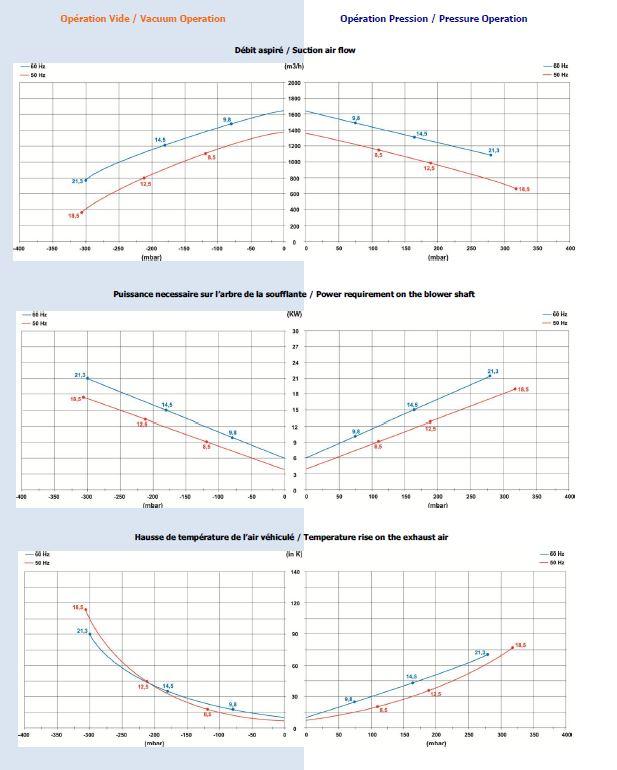 caractéristiques ASC1370-1MT