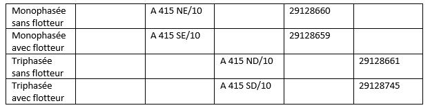 déclinaisons pompes KSB AMA-DRAINER A 415