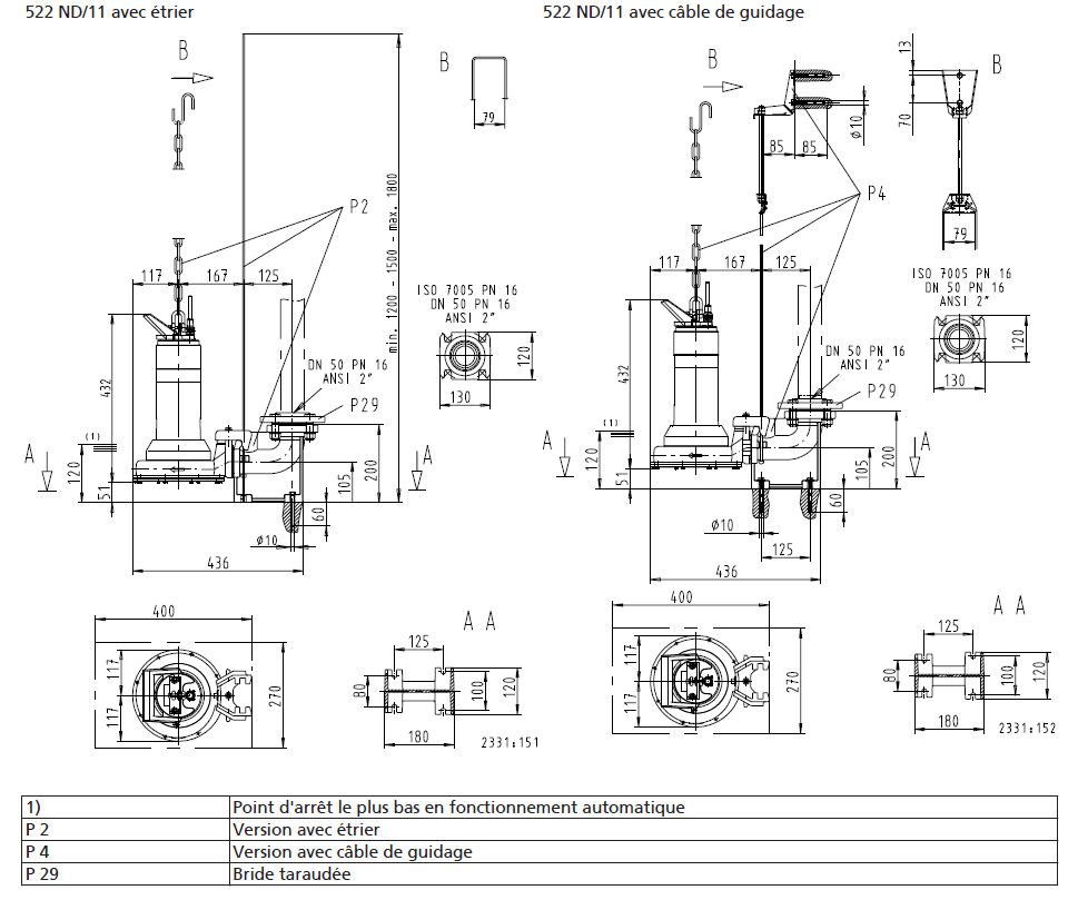 exemple montage pompe KSB AMA DRAINER A 522