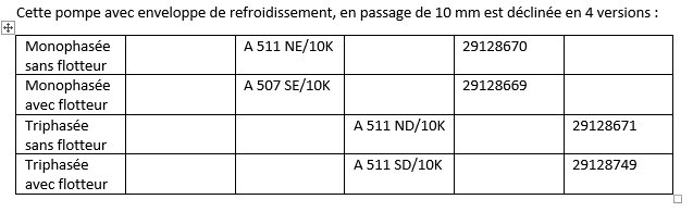 Déclinaisons pompe AMA-DRAINER A 511 10K