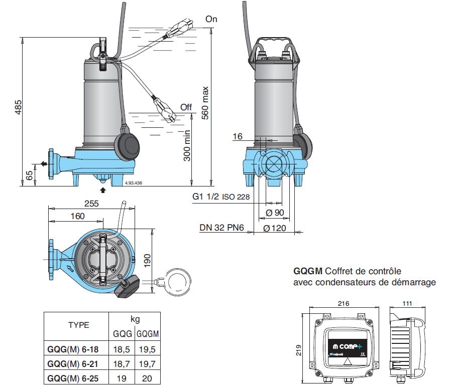dimensions pompe calpeda gqgm 6-25
