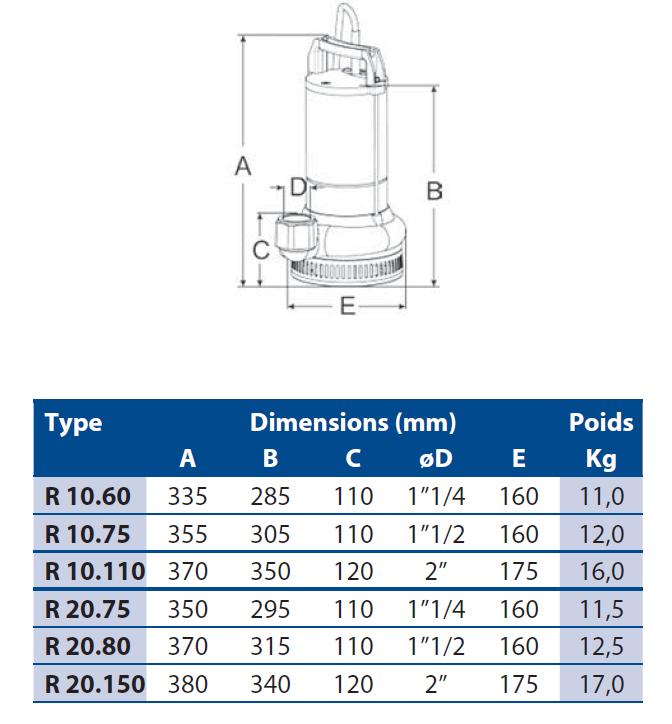 DRENO R 20.80 dimensions