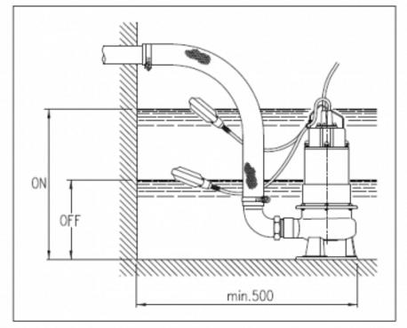 Pompe submersible ebara dw 75 relevage eaux us es - Schema evacuation eaux usees ...