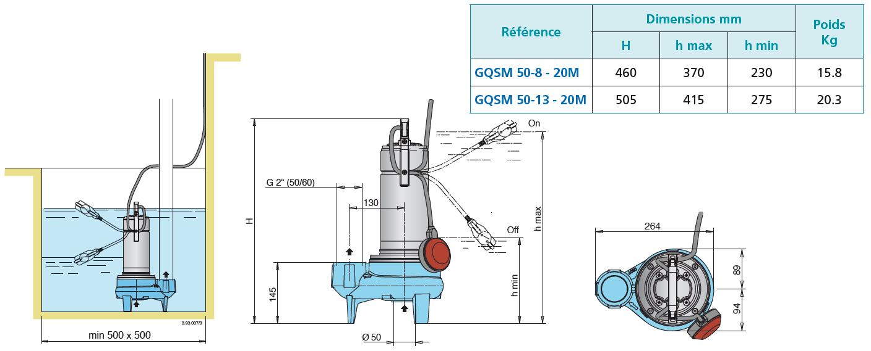 dimensions et encombrement pompe GQSM 50