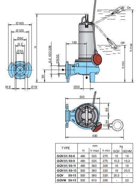 dimensions pompe calpeda GQVM 50