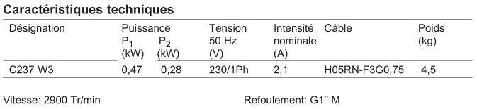 Homa Pompe BULLY C140 - caractéristiques