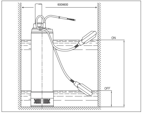 schéma de montage pompe EBARA IDROGO