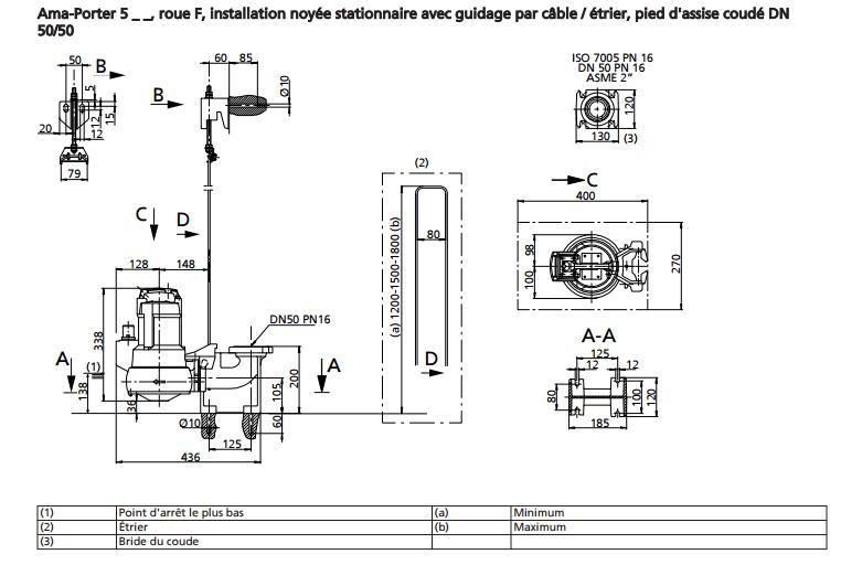 exemple installation pompe KSB AMA-PORTER F 500