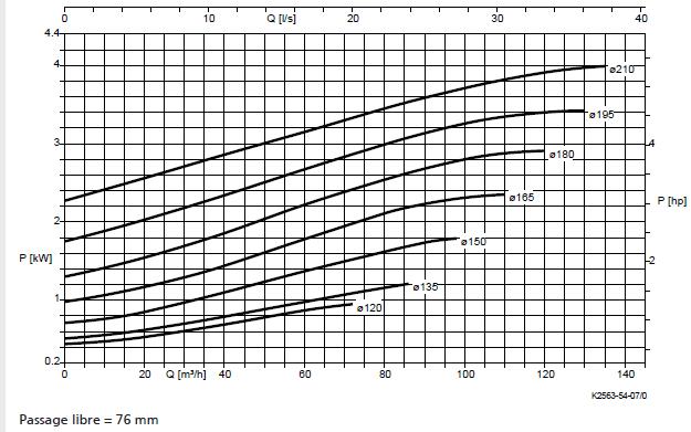 amarex NF80 performances
