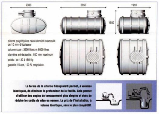 dimensions récupérateurs eau de pluie
