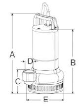 pompe DRENO R 50.150 dimensions