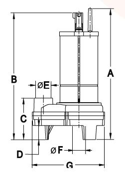 Dimensions pompes MR POMPES série NC 50