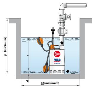 Installation pompe PEDROLLO RXm2 Vortex
