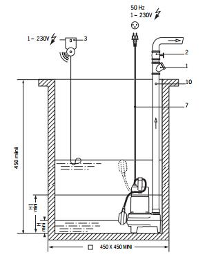 schéma installation pompe SALMSON FVO 204 mono