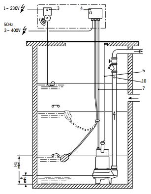 schéma montage pompe SALMSON FVO204 triphasée