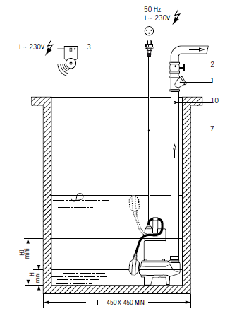 schéma installation pompe SALMSON MINI SVO version mono