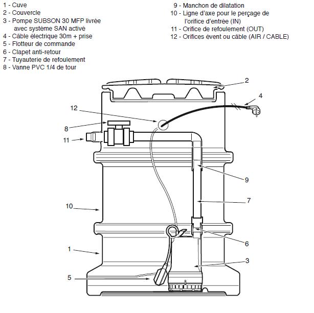 schema pompe de relevage eaux uses  simple la pompe de