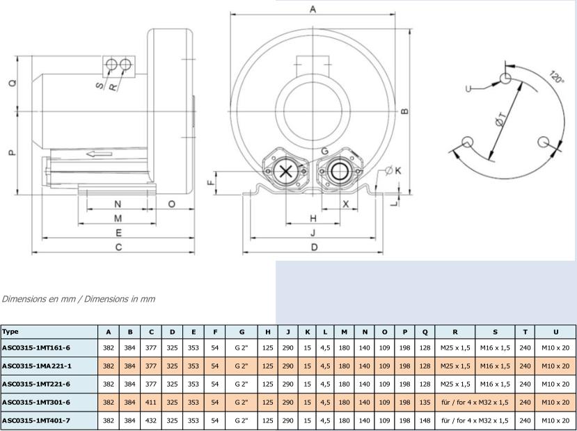 Airtech ASC0315-1M - dimensions