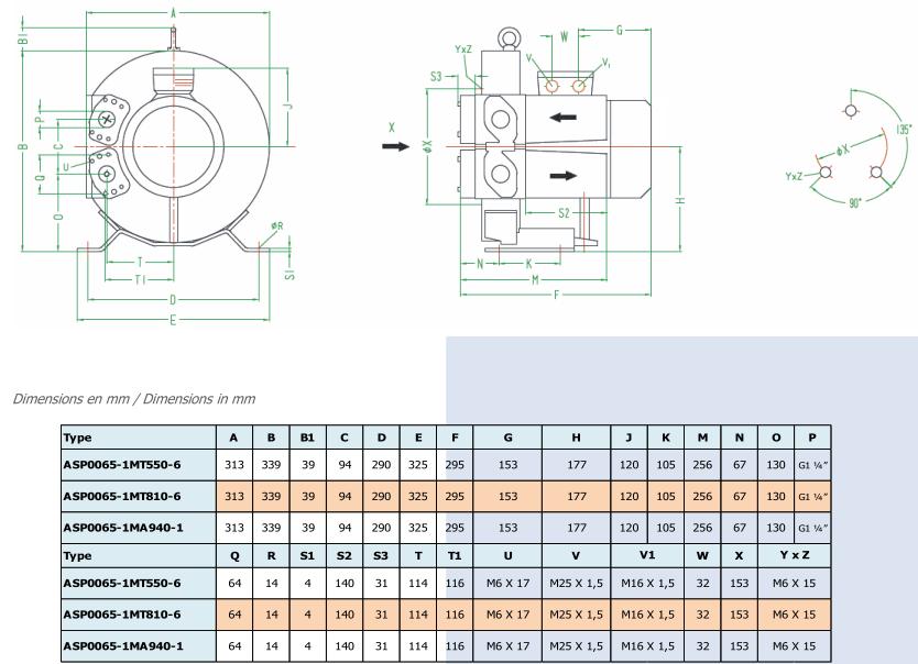 Airtech ASP0065-1M - dimensions