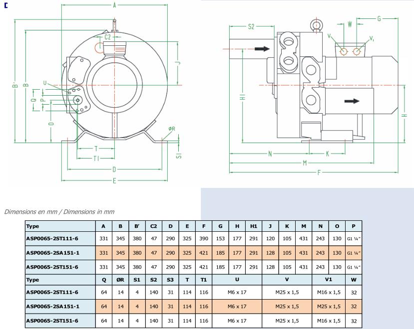 Airtech ASP0065-2S - dimensions