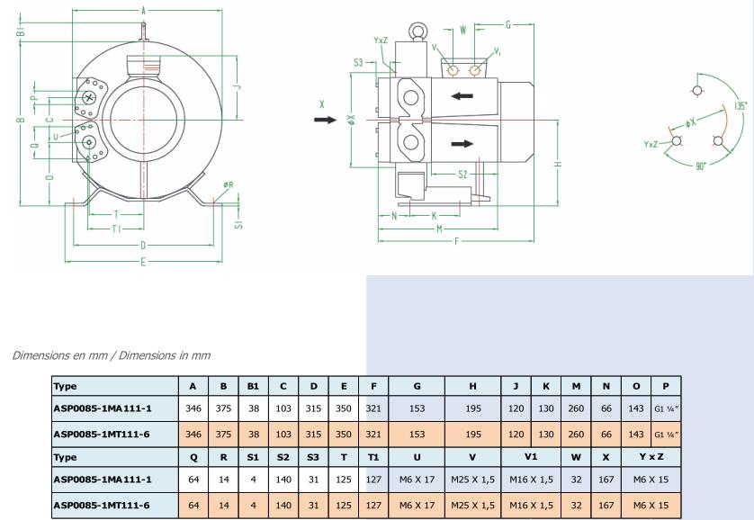 Airtech ASP0085-1M - dimensions