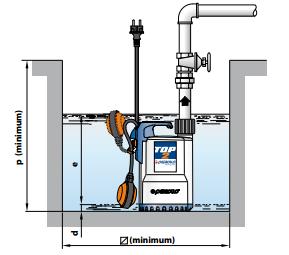 installation pompe PEDROLLO TOP 3
