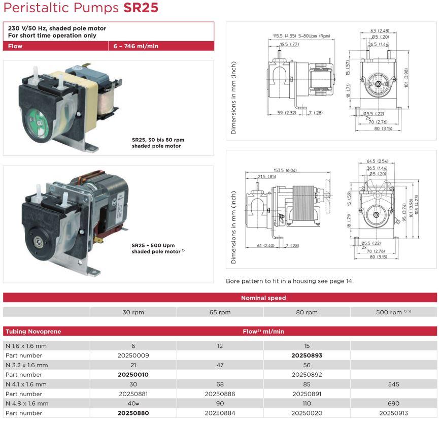 SR25_dimensions_3.JPG