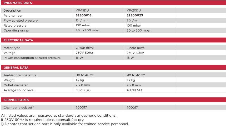 YP15-20_DU_caracteristiques.JPG