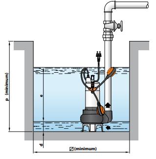 installation pompe PEDROLLO VXm 10/50-N