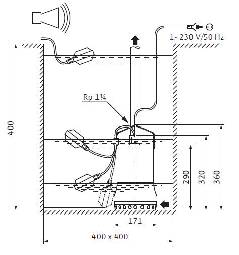 schéma installation wilo-drain tsw 32/11A