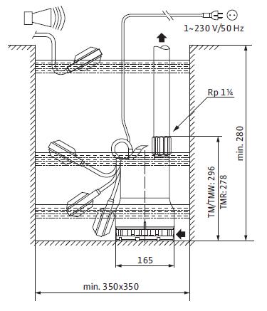 installation wilo drain